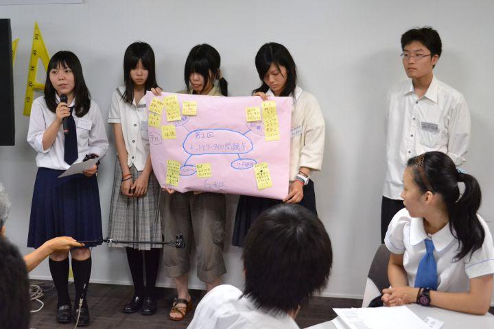 グループ発表